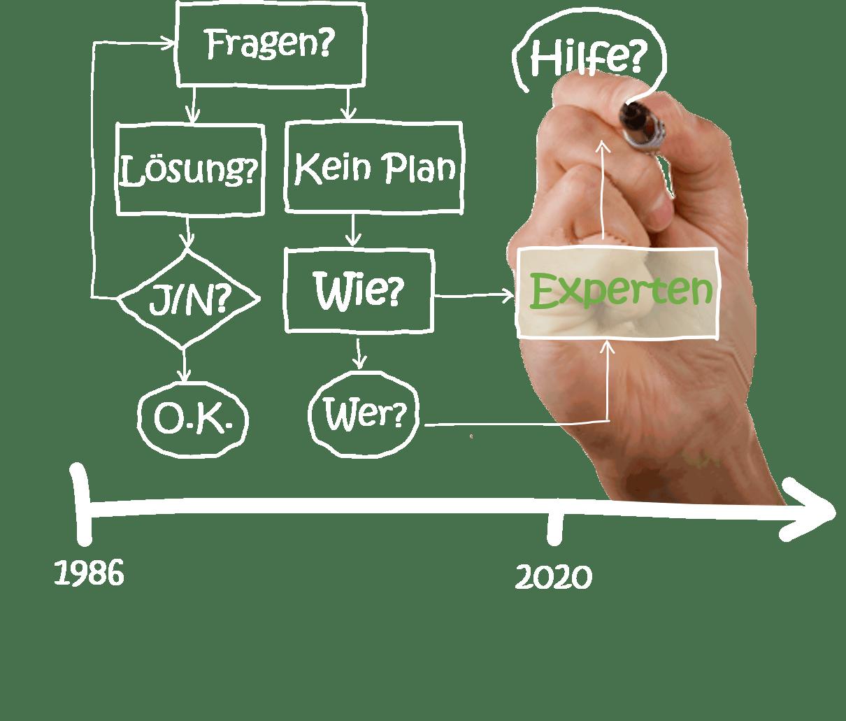 Kundenbasis logo erfolgsbasis
